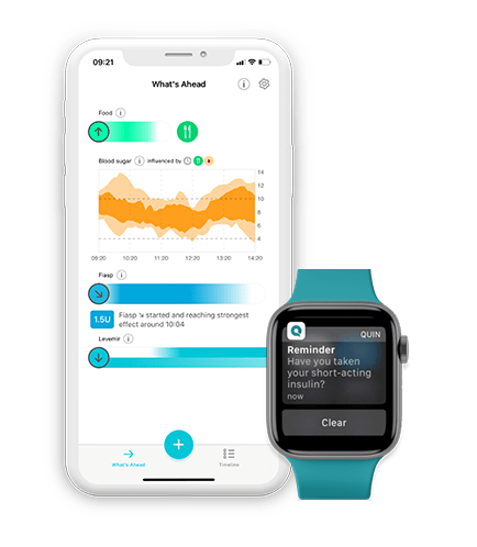 WhatsAheadScreen for app page and Smaller iWatch